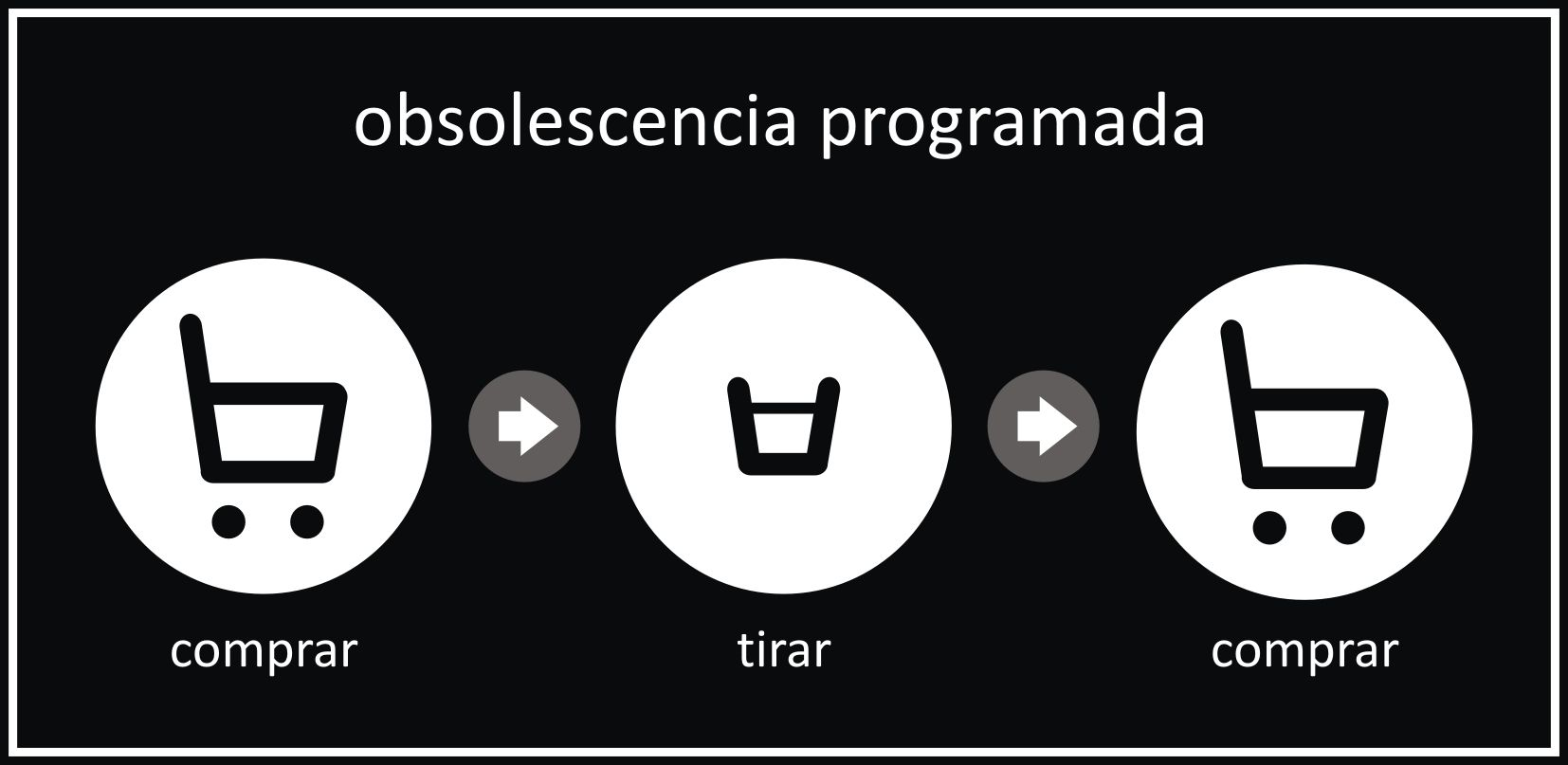 obsolescencia-programada